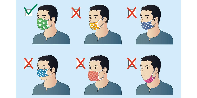 マスクは正しく着用してこそ意味がある
